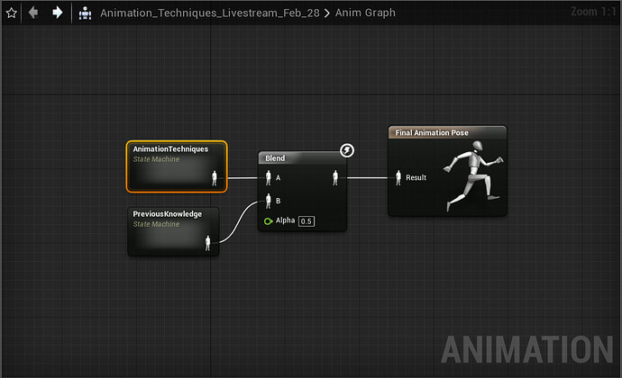 LivestreamAnnouncementImage_AnimationTechniques_Feb_28_GRAPH_ONLY.jpg