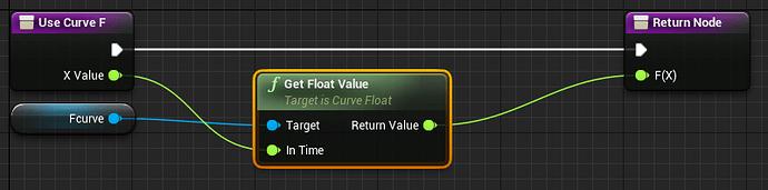 curve_float_c.PNG