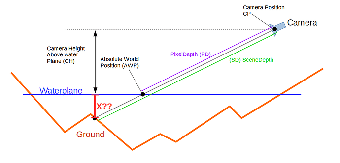 water-depth-calculation.PNG