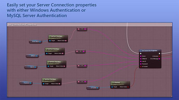 MySQLIntegration2.jpg