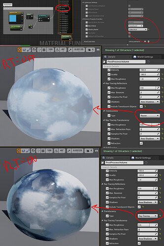 Subsurface not working with ray-traced transluceny UE 4.26.2