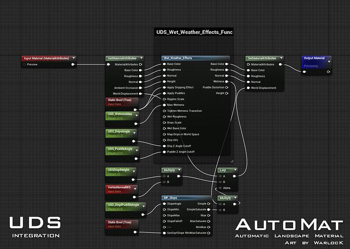 Automat_4.26.2_Integrations_UDS