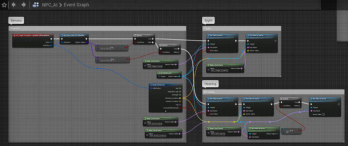 NPC_Senses_Updated_Screenshot