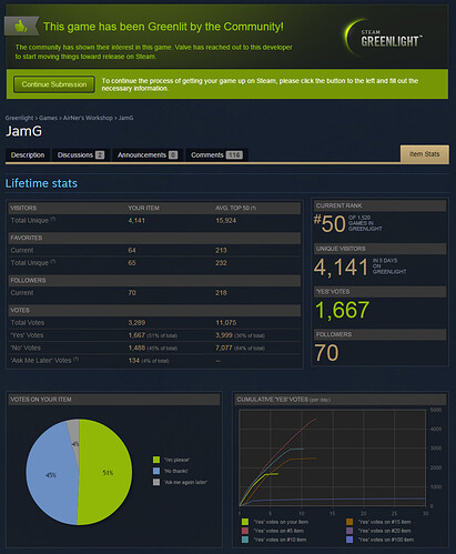 JamGGreelightStatsDay05.5.jpg