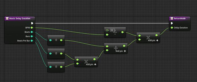music_delay_duration.jpg