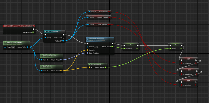 animation_blueprint.PNG