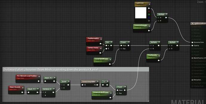 UE4_LighthouseEffect_Graph