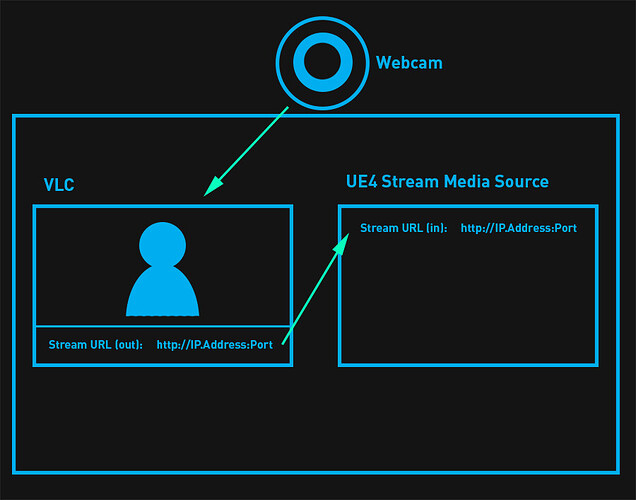 webcamStream_info_02.jpg