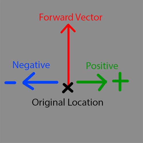 Illustration_Vectors.jpg