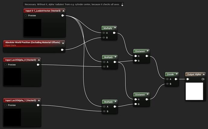 working_LocBasedAlpha_radiatingPRoblemFIX_function.jpg
