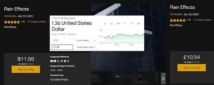 UK US Price Difference2.jpg