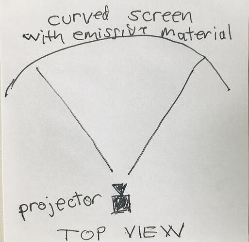 curved_screen_withEmissiveMaterial