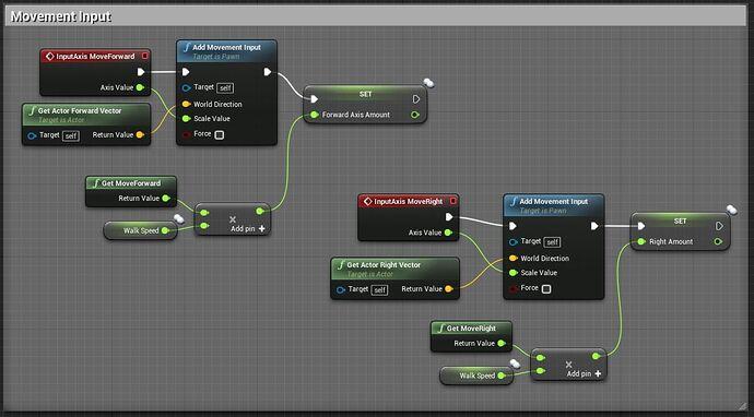 Character Blueprint.JPG