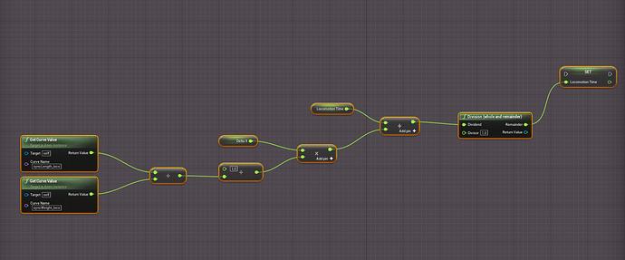 sync graph