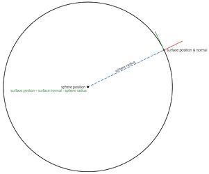 sphere-position
