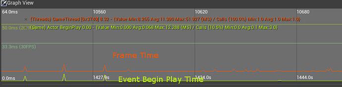 annotation_26_05_20_begin_play.jpg