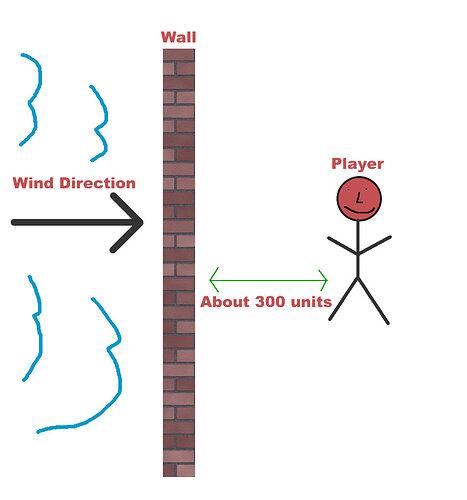 Help_Wind