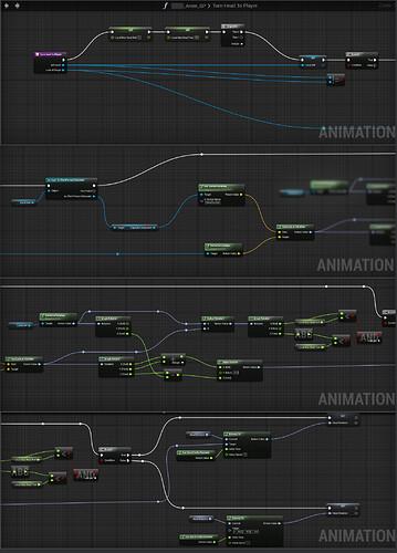 Turn_Head_Graph.jpg