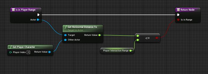 isinplayerrangefunction