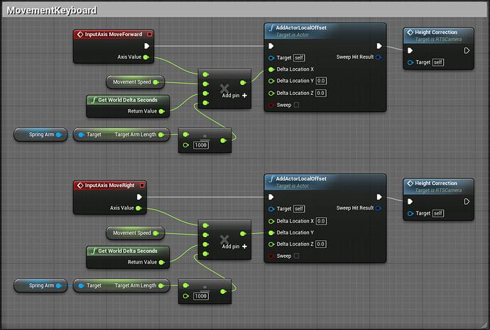 MovementKeyboard.PNG.jpg