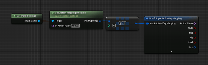 ActionMapping