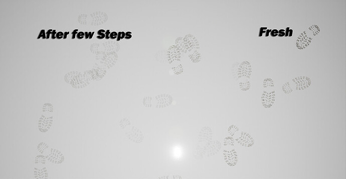 Footprint_System_example_Forum_2.jpg