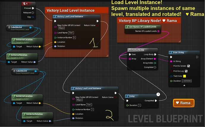 LoadLevelInst_Graph.jpg