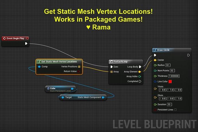 VertexLocationsV2.jpg