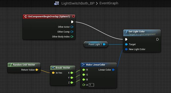 Both_EventGraph.jpg