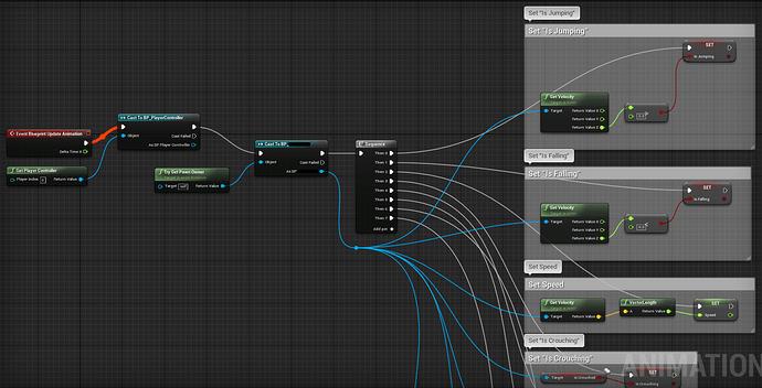 animation_blueprint