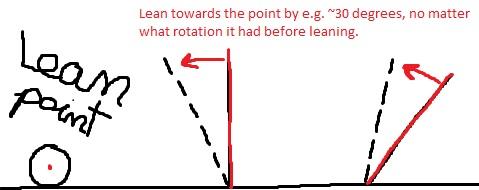 leanTowardsPoint.jpg