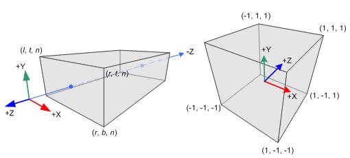 gl_projectionmatrix02.png