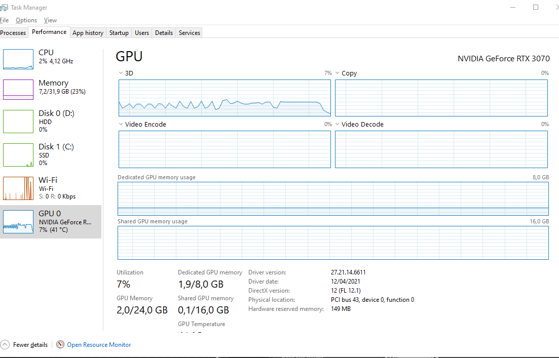 gpu-with-event-graph-open-no-activity