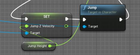 jump node