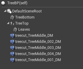 treelayout.PNG