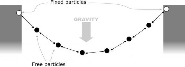 ParticleRope.jpg