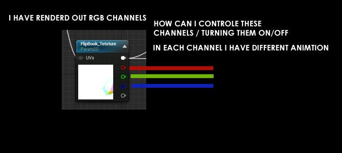 flipbook_channels.jpg