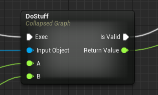 CollapsedGraphNode.png