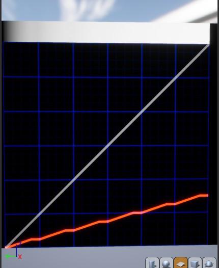 UE4_SteppedRotationGraph.jpg